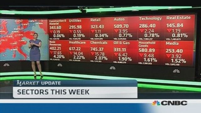 News video: European market closes lower