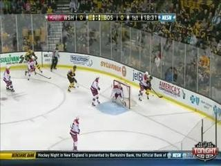 News video: Capitals vs Bruins 03/06/14
